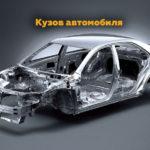 kuzov-avto